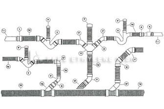 اتصالات لولههای دوجداره فاضلاب