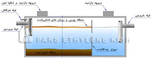 polyethylene septic tank 1